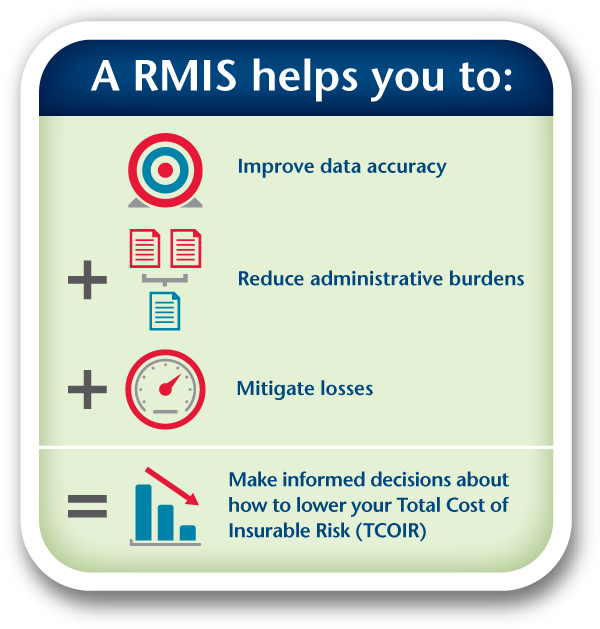 What is a risk management information system & what can it do for you?