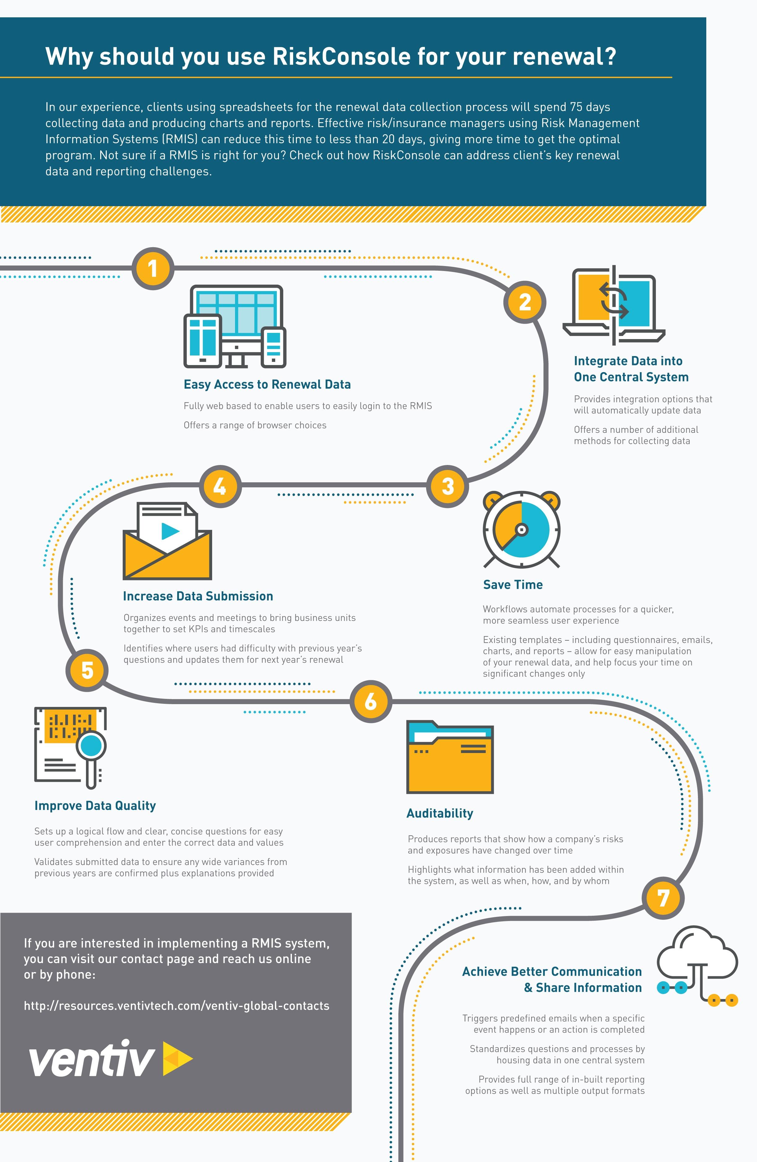 Ventiv_RMISRenewal_Infographic.jpg