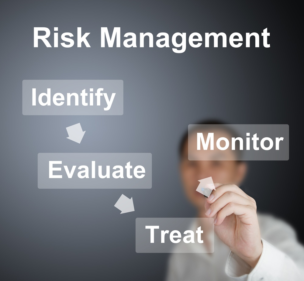 Two Risk Exposure Examples That Crippled The Company